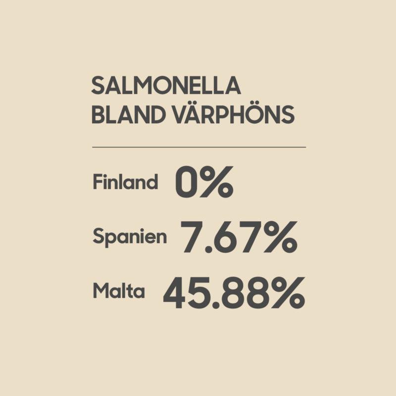 SLC - Salmonella Resized