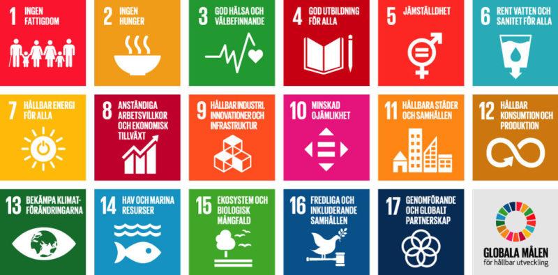 SLC - Agenda 2030Globala Malen Logo Och Ikoner